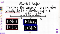 9.sınıf matematik